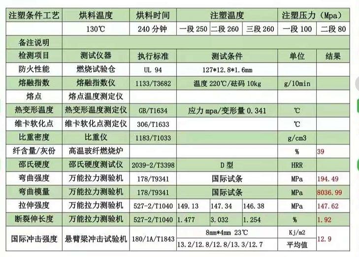 苏州伟格斯材料科技有限公司 改性本色PA6GF30